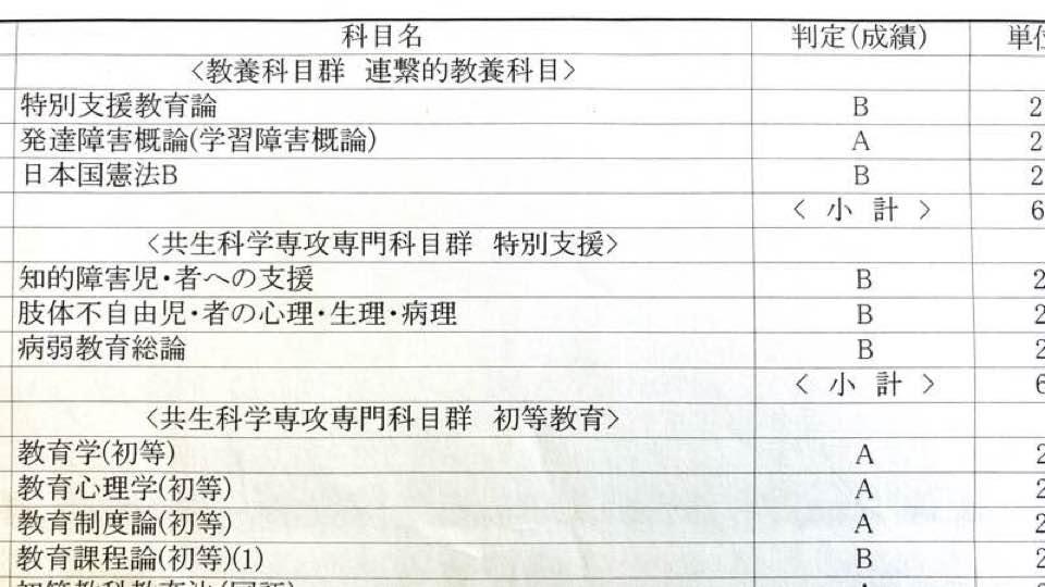 星槎大学の成績表